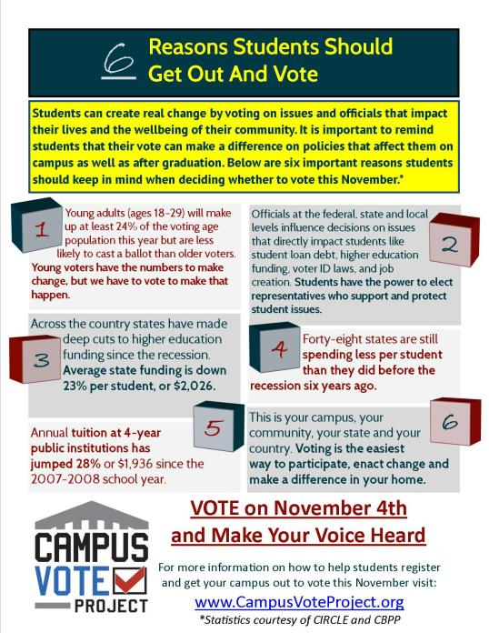 Graphic-Six Reasons to get out the vote GENERAL